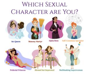 7 personality box